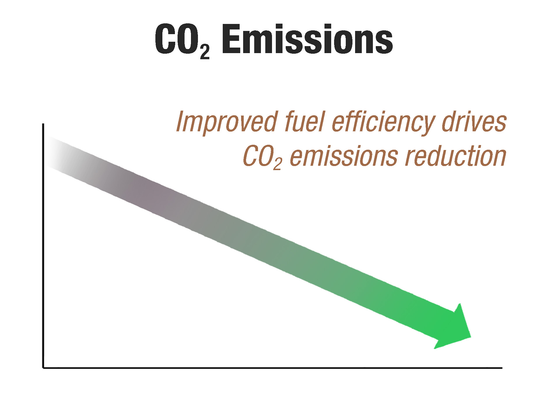 CO2_Emissions_graphic