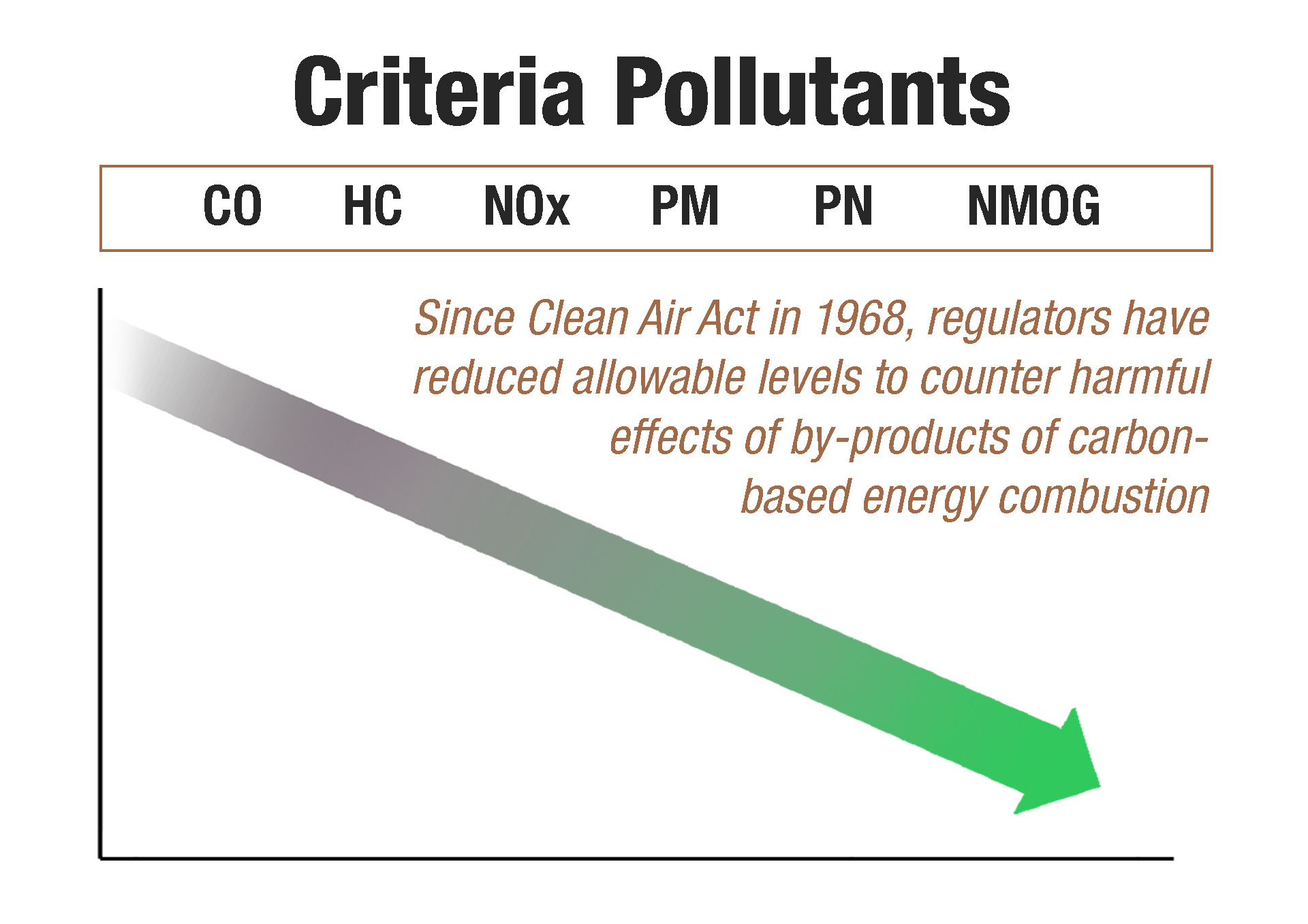 Criteria_Pollutants_graphic